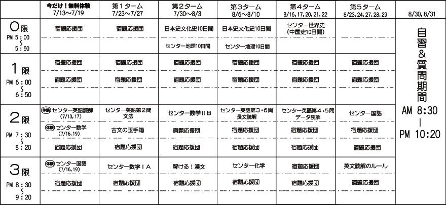 2018夏期講習時間割(高校部)