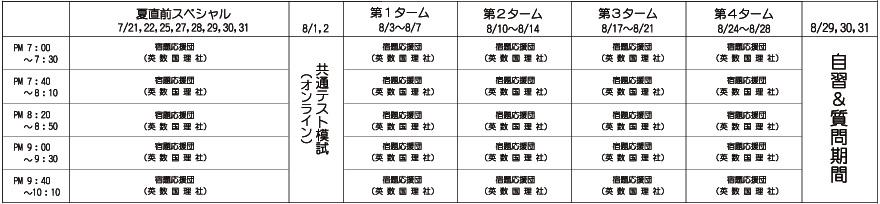 2020夏期講習時間割(高校部)