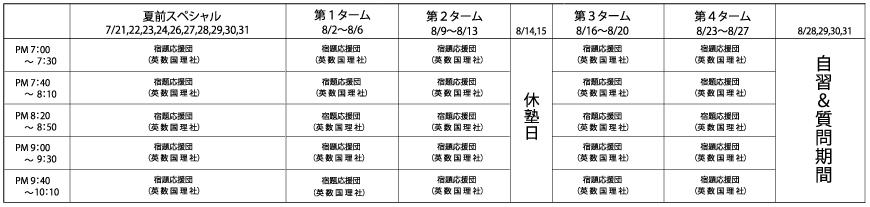 2021夏期講習「宿題応援団コース」 時間割(高校部)