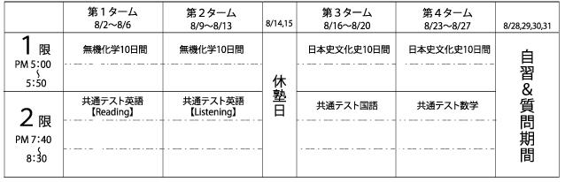 2021夏期講習「少人数制授業」時間割(高校部)